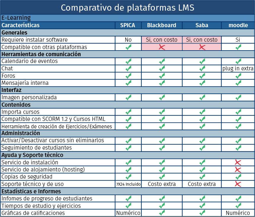 cuadro_comparacion_plataformas