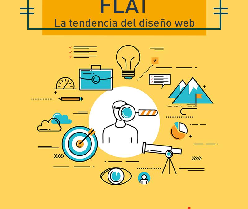 FLAT: La tendencia del diseño web